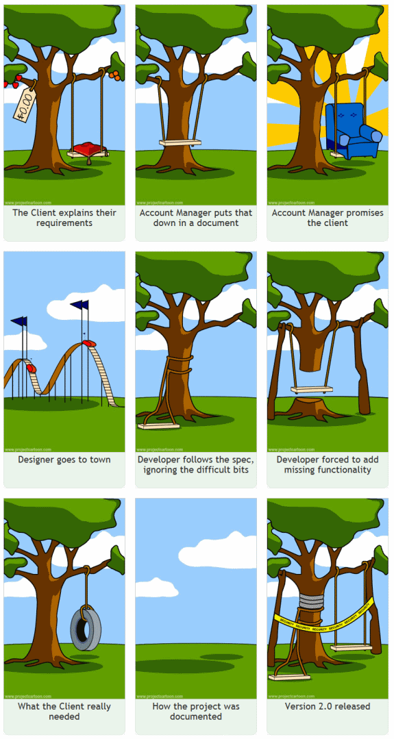 Project Management - a matter of perspective!